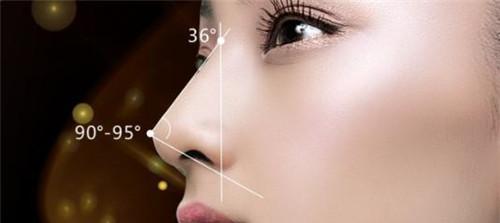 什么是韩式隆鼻