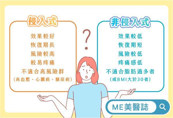 减脂疗程VS抽脂手术